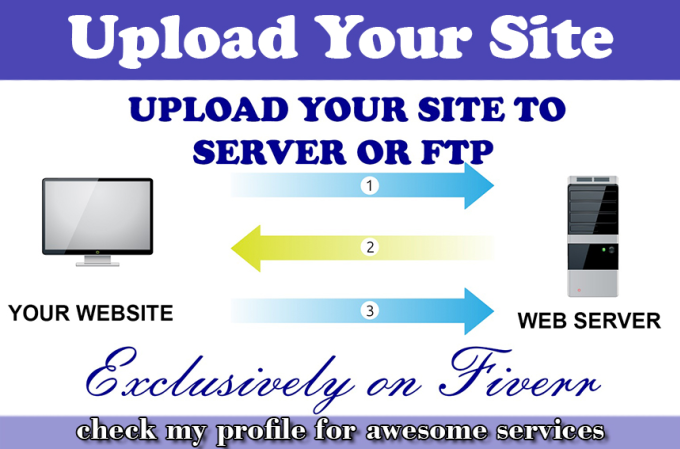saleemwebs - fiverr - I Will Upload Your Website To Server Or Ftp